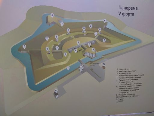 Схема-панорама 5-ого форта